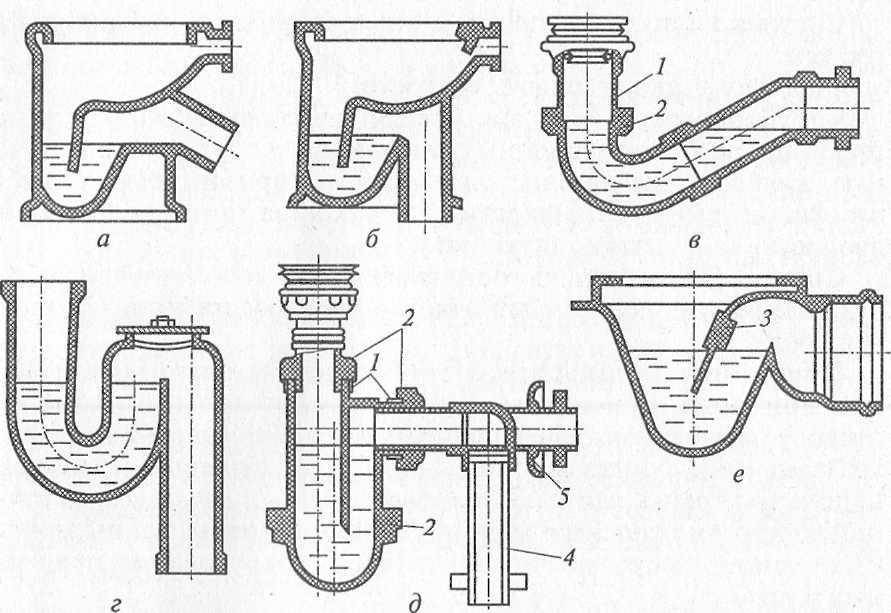 Разновидности сантехнических деталей и соединений