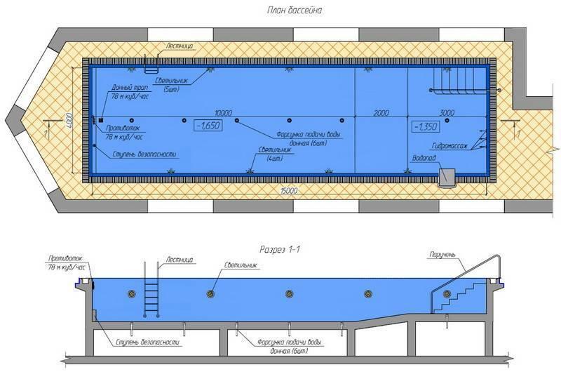 Бассейн своими руками: пошаговая инструкция как построить из подручных материалов. советы по выбору формы и дизайна бассейна (125 фото и видео)