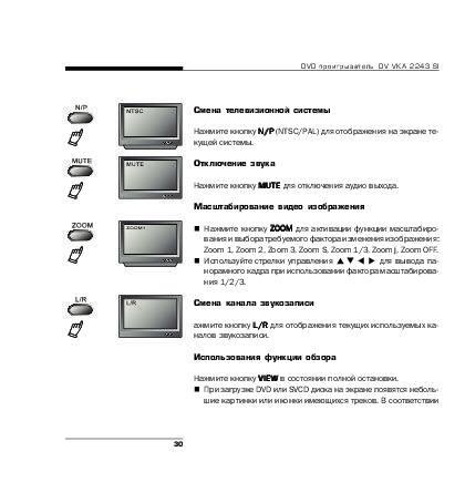 Коды ошибок кондиционеров bork(борк)