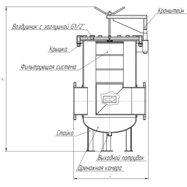Бытовые и абонентские грязевики для систем отопления - жми!