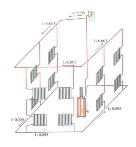 Двухтрубная система отопления частного дома, делаем своими руками