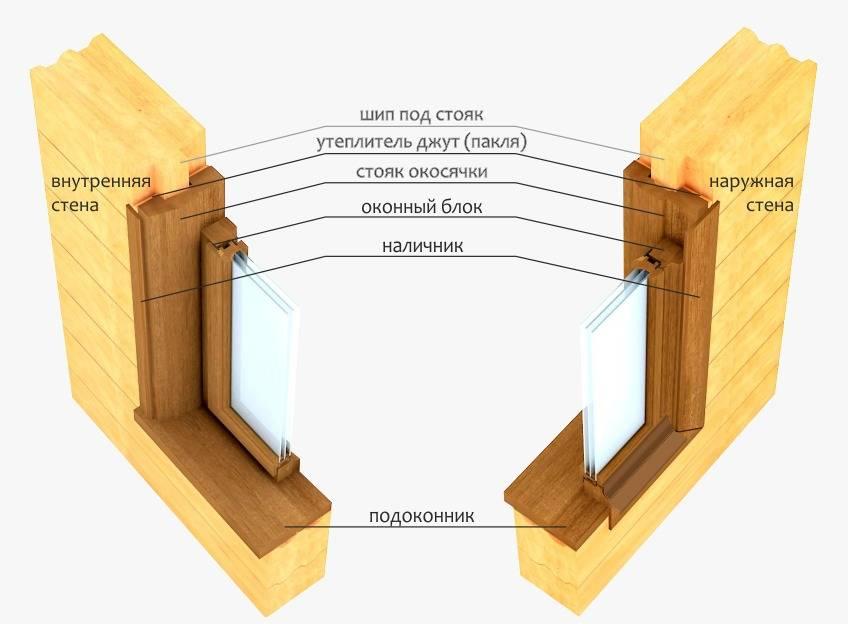 Усиление оконных и дверных проемов в каркасном доме