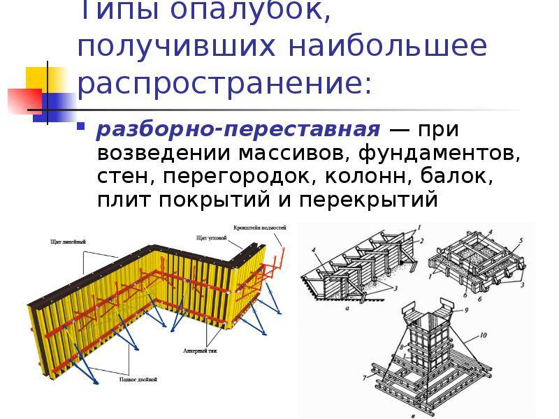 Опалубка колонн: виды, выбор материала и ее монтаж