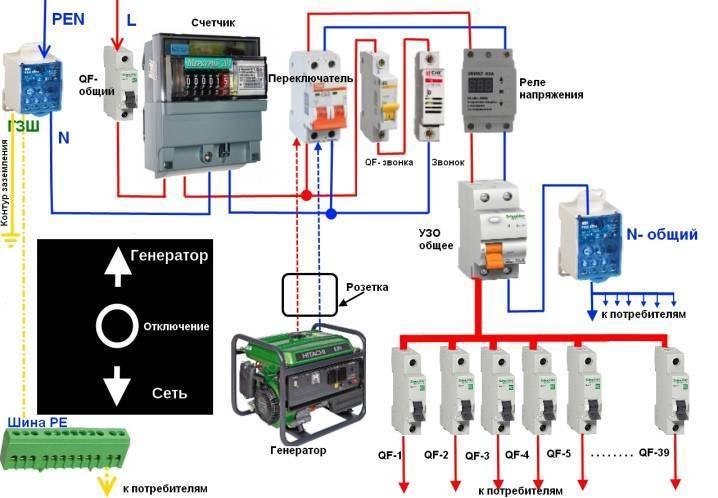 Продлеваем срок службы электроприборов: реле напряжения 220в для дома