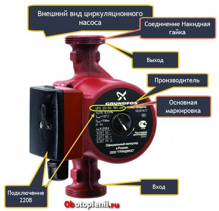 Эффективный способ автоматизации обогрева: принцип действия и устройство циркуляционного насоса для отопления
