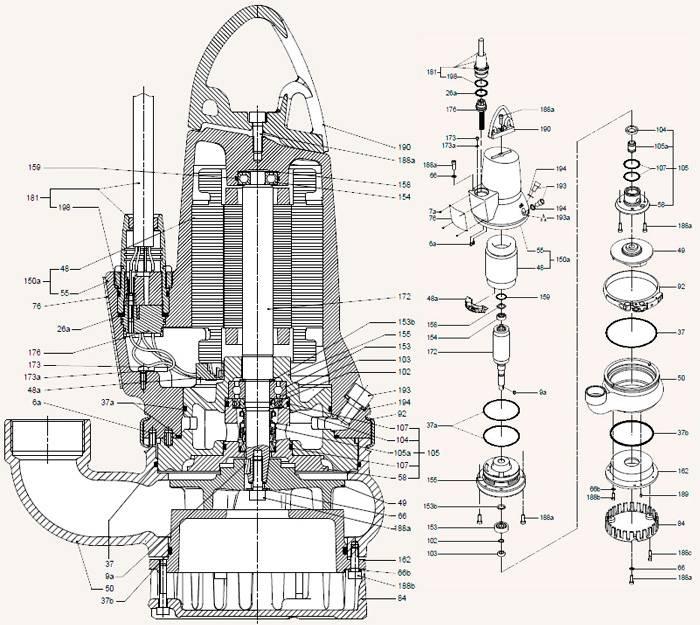"""Обзор водяного насоса """"гном"""": устройство, характеристики и особенности эксплуатации"""