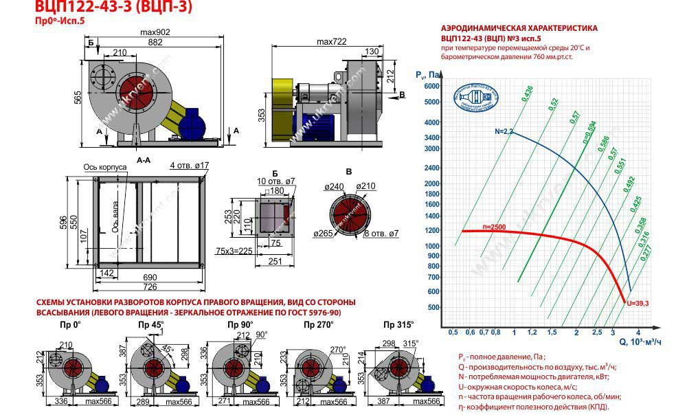Монтаж радиального вентилятора: пошаговая инструкция