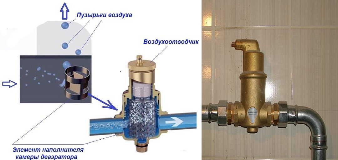 Способы прочистки труб водоснабжения самостоятельно на vodatyt.ru