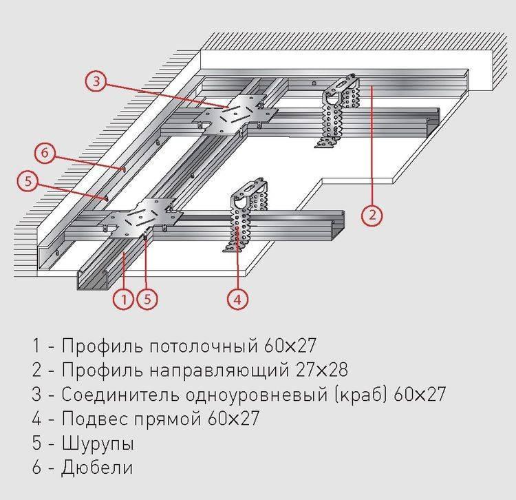 Потолок из гкл своими руками: как сделать расчет гипсокартона, продумать конструкцию, какой крепеж лучше использовать, особенности устройства и монтажа двухуровневых потолков