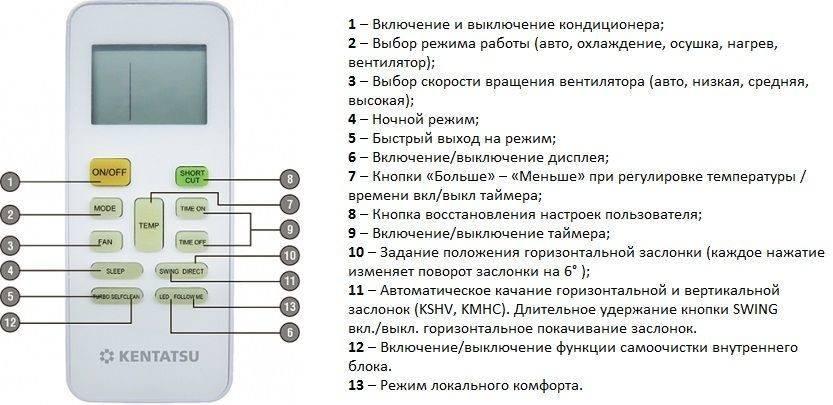 Как пользоваться мобильным кондиционером: особенности техники, инструкция по использованию, повышение продуктивности