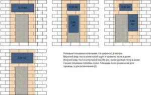 Котельная в частном доме: требования, схема, устройство