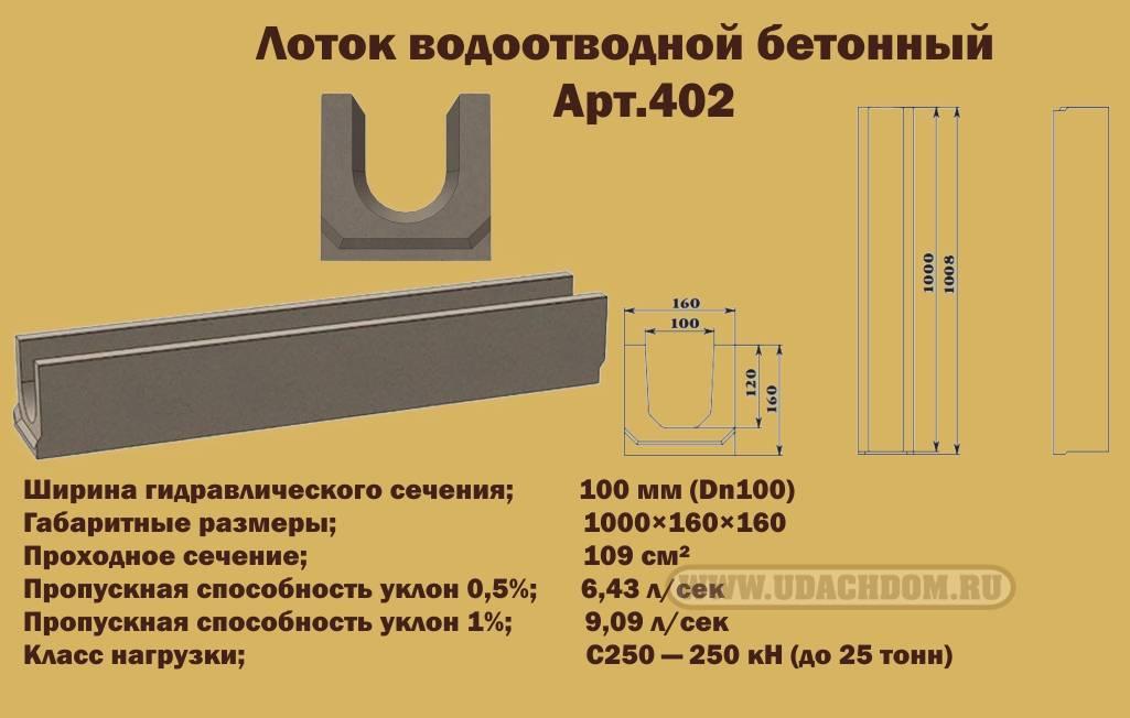 Водоотводные лотки: виды, конструкция, технические характеристики, порядок монтажа