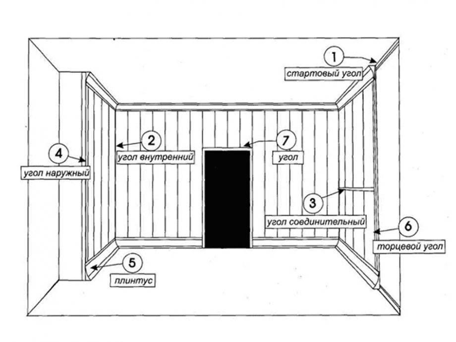 Монтаж пвх панелей на стены: особенности пошаговой установки в ванной и других помещениях