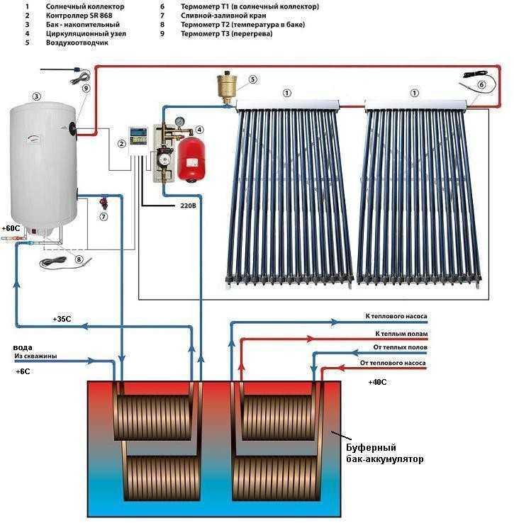Летний душ из поликарбоната: пошаговый инструктаж по конструированию