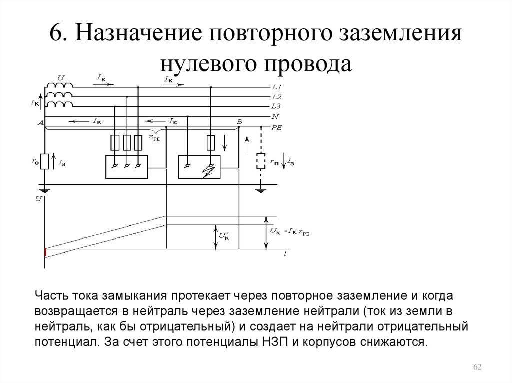 Нулевой защитный инулевой рабочий проводники   ehto.ru