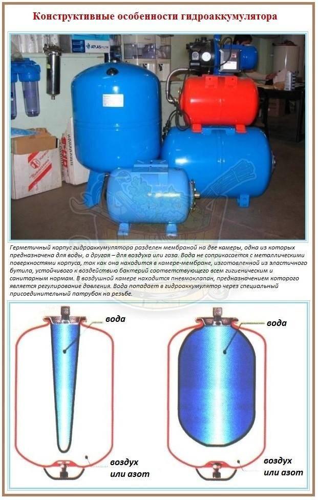Как устроить водоснабжение в доме: схема водоснабжения частного дома, нюансы и порядок монтажа оборудования