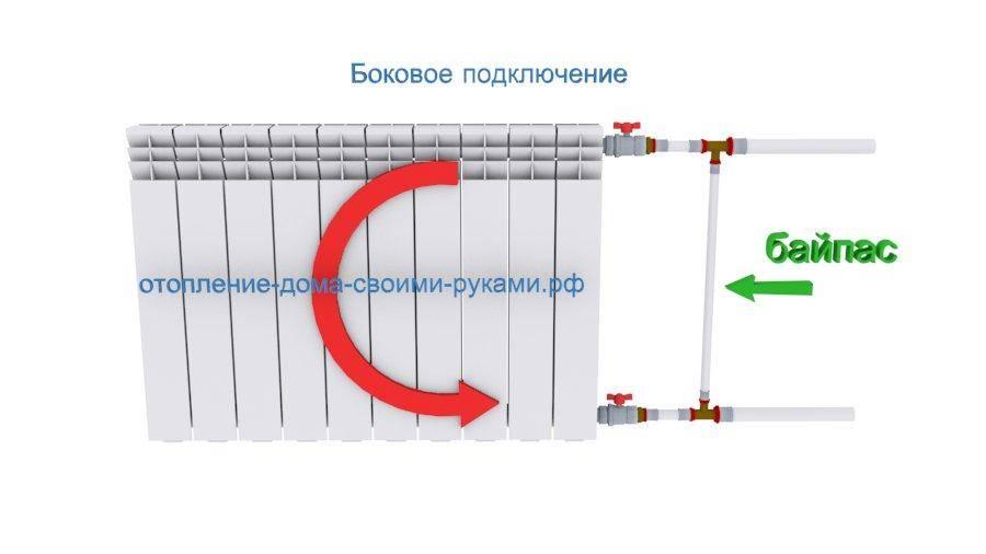 Как установить байпас в систему отопления – варианты и правила установки