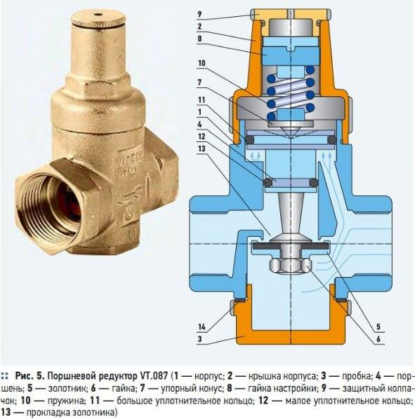 Какой выбрать редуктор давления воды мембранный или поршневой и какое реле давления лучше для гидроаккумулятора, насоса и квартиры