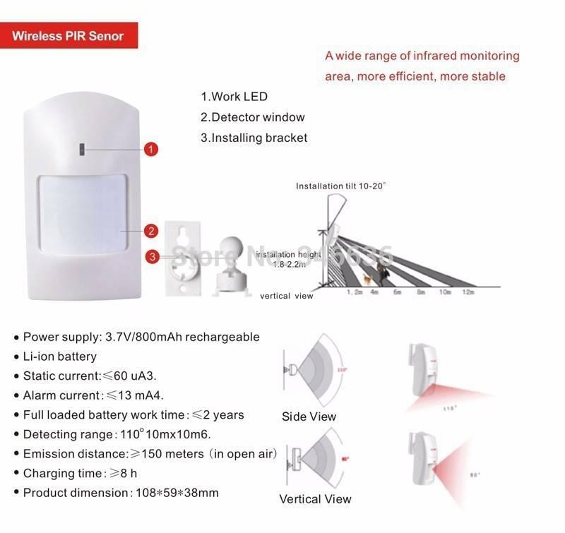 Беспроводной датчик движения для охраны дома и периметра в уличных и gsm системах охранной сигнализации
