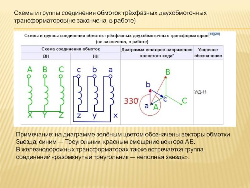 Силовые трансформаторы устройство и принцип действия