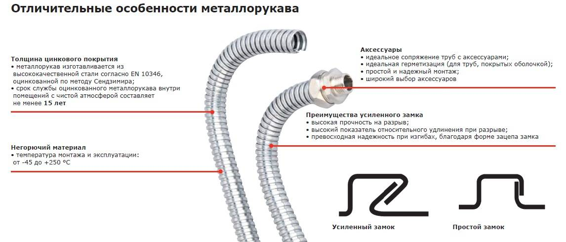 Виды кабелей и проводов и их назначение: описание и классификация + расшифровка маркировки