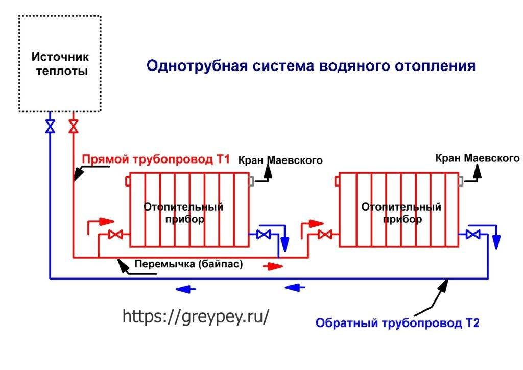 Схема отопления ленинградка: достоинства и недостатки