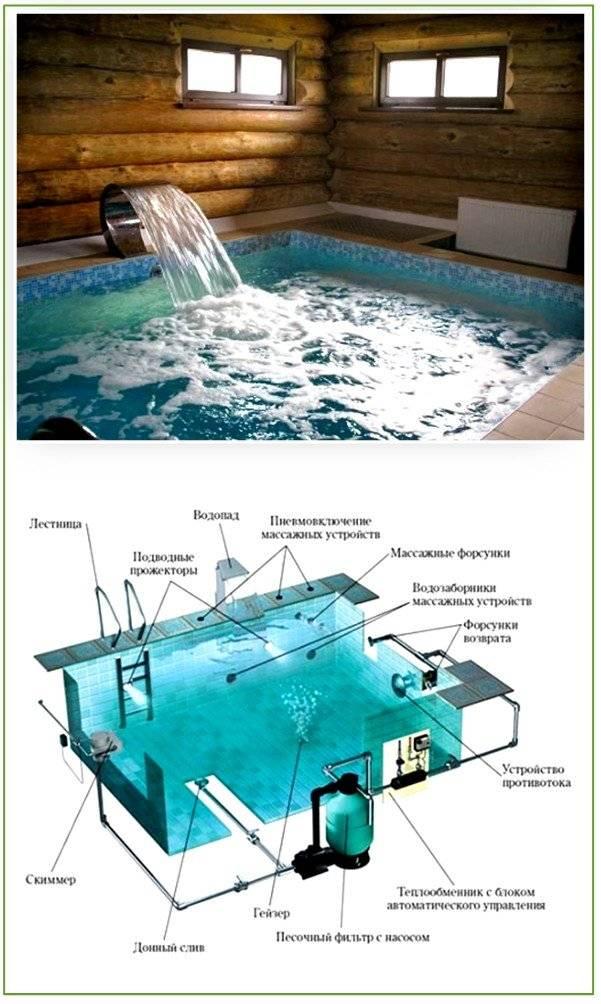 Как сделать бассейн в бане своими руками: доступные способы для самостроя
