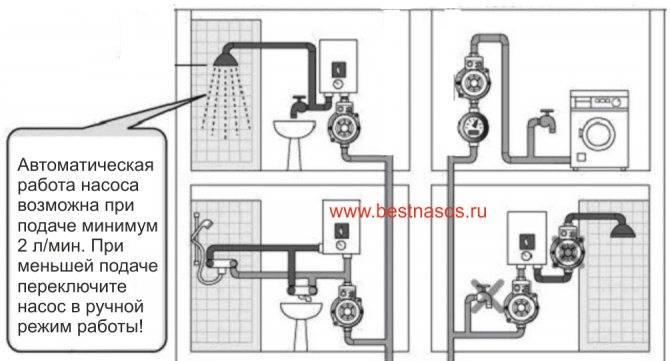 Как повысить давление воды в доме: способы, как увеличить напор для центрального водопровода и водоснабжения из скважины