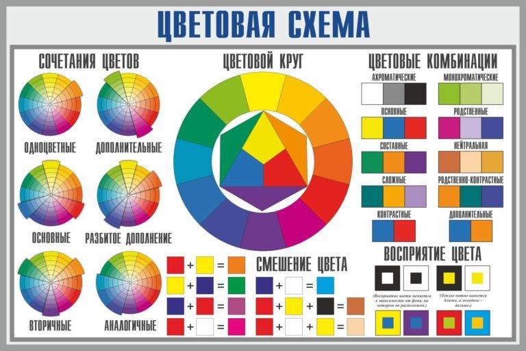 Сочетание цветов в интерьере (100+ фото) ✅️таблицы комбинаций