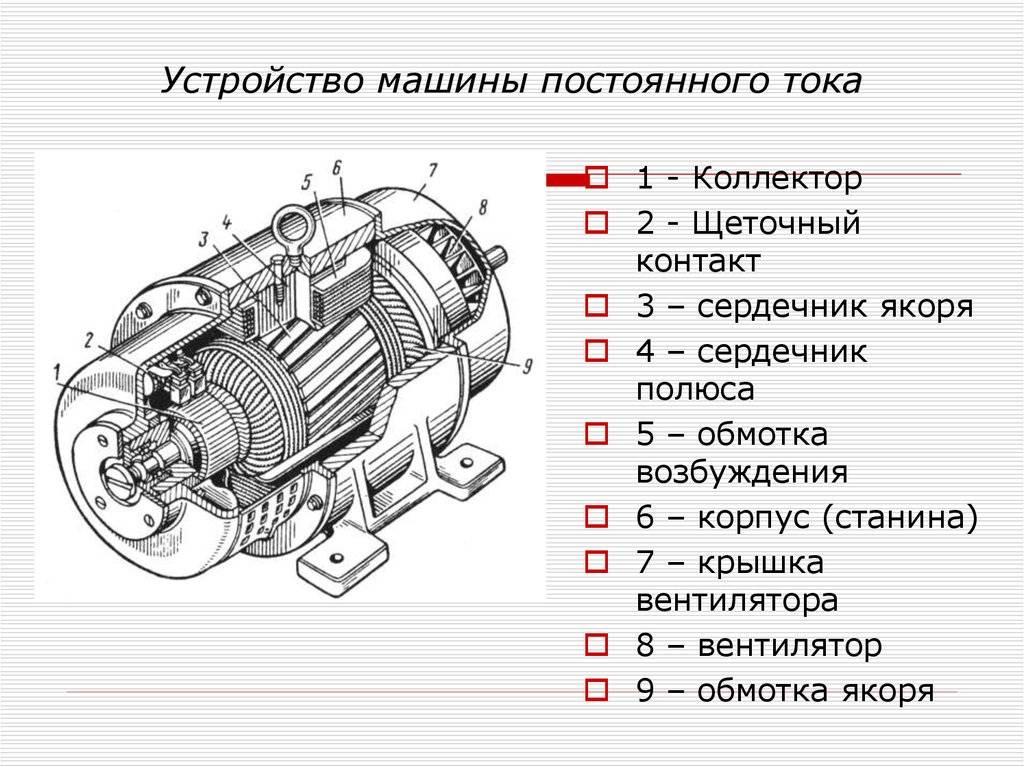 Устройство генератора тока    у электрика.ру