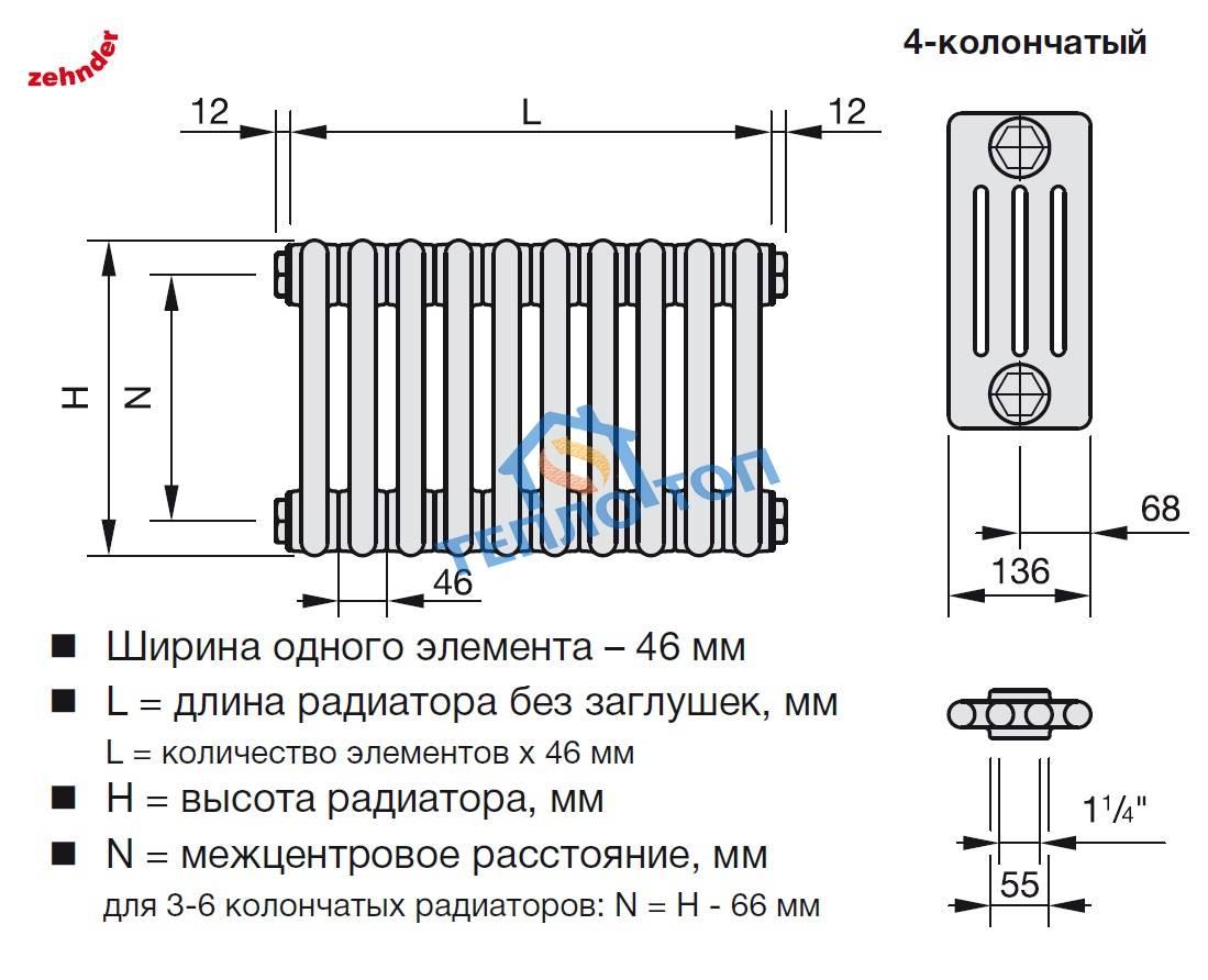 Радиаторы zehnder: стальные трубчатые батареи отопления charleston, вертикальные модели, отзывы