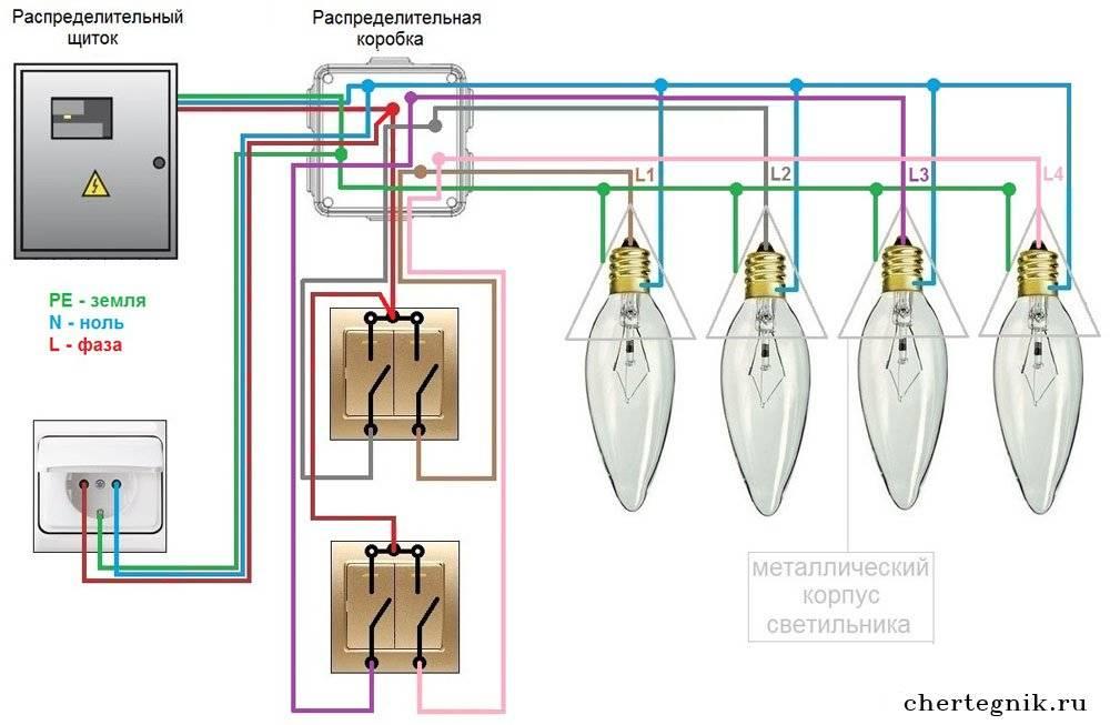 Проводка в бане своими руками: пошаговая инструкция, кабель
