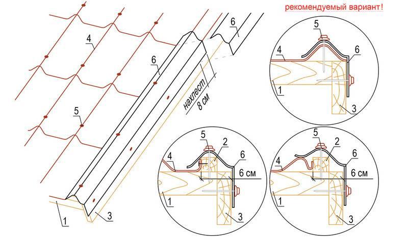 Крыша из металлочерепицы – подробное описание рабочего процесса от начала и до конца