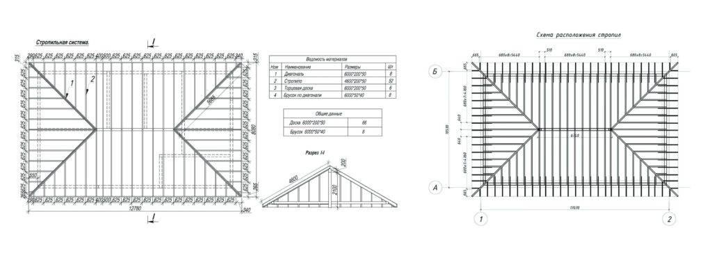 Ломаная крыша стропильная система расчет с размерами: чертежи, формулы + калькулятор онлайн