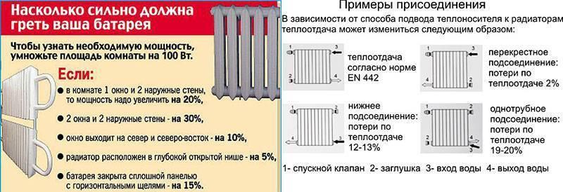 Ростерм радиаторы: особенности, плюсы и минусы, установка, правила выбора