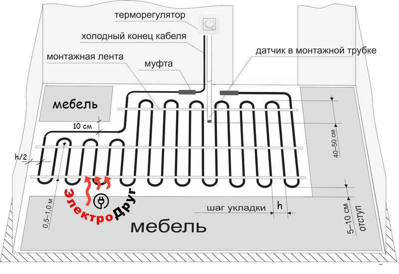 Расчет электрического теплого пола: мощность, метраж и шаг укладки