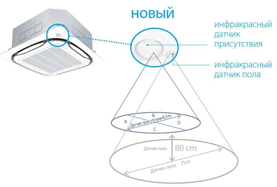 Инфракрасный датчик движения. описание, назначение и параметры – самэлектрик.ру