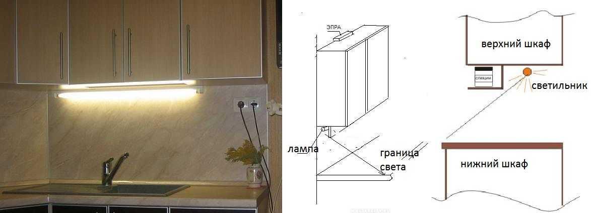 Подсветка под шкафы на кухне из светодиодной ленты: выбор элементов, схемы, монтаж своими руками - rmnt - медиаплатформа миртесен