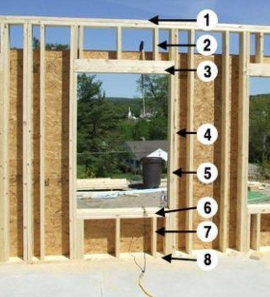 Установка окон в каркасном доме своими руками: пвх и деревянные