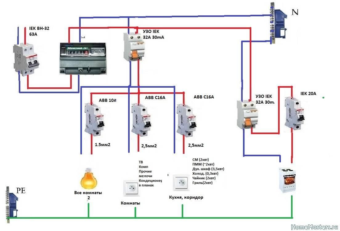Электропроводка на кухне своими руками