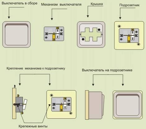 Изучаем принцип работы проходного выключателя: что это такое и где его установить