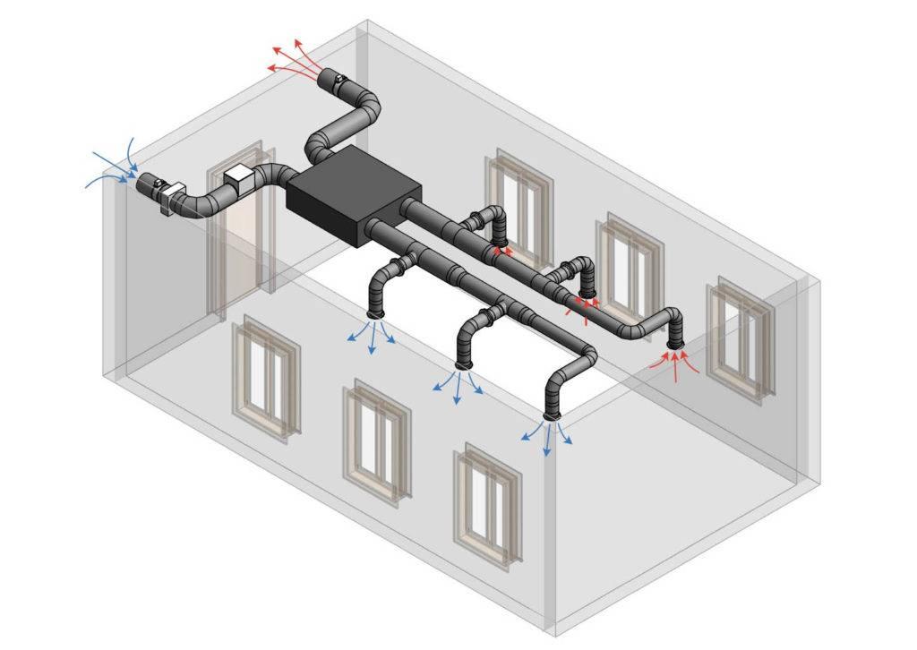 Приточная вентиляционная установка: устройство, принцип работы, разновидности, инструкция по монтажу