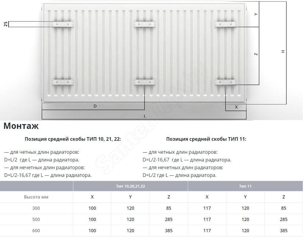 Радиаторы kermi (керми) калькулятор, технические характеристики, online расчет