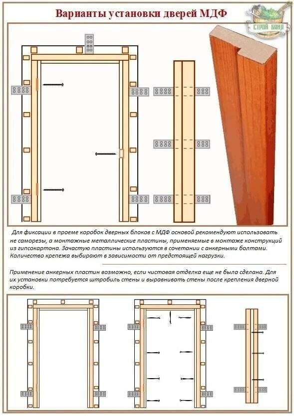 Как установить дверь самостоятельно, правильно вставить коробку в проем: видео инструкция