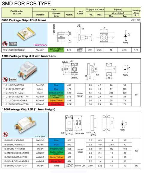 Маркировка smd диодов: обозначение на корпусе смд стабилитронов на импортных микросхемах