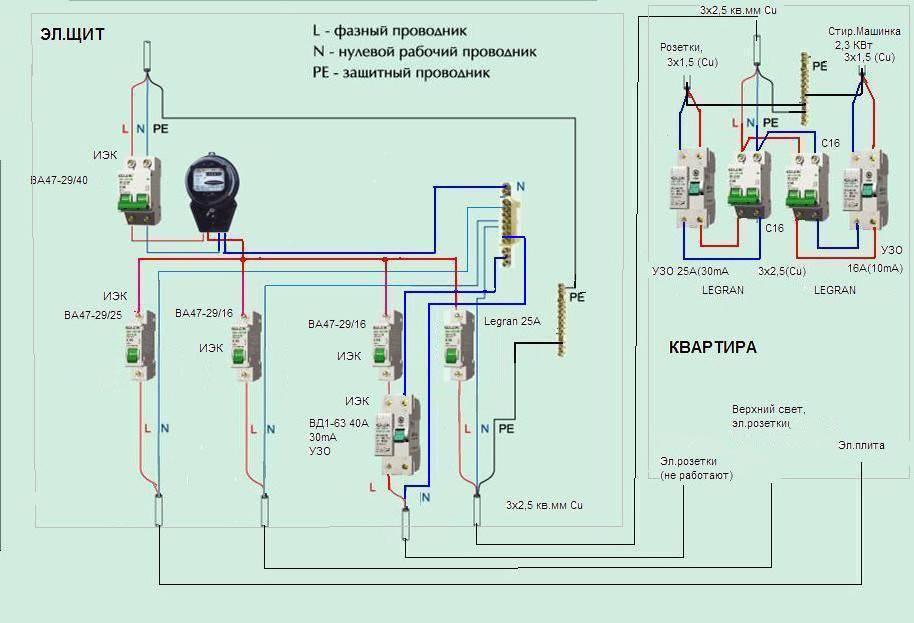 Разводка трехфазной электропроводки и розеток в частном доме