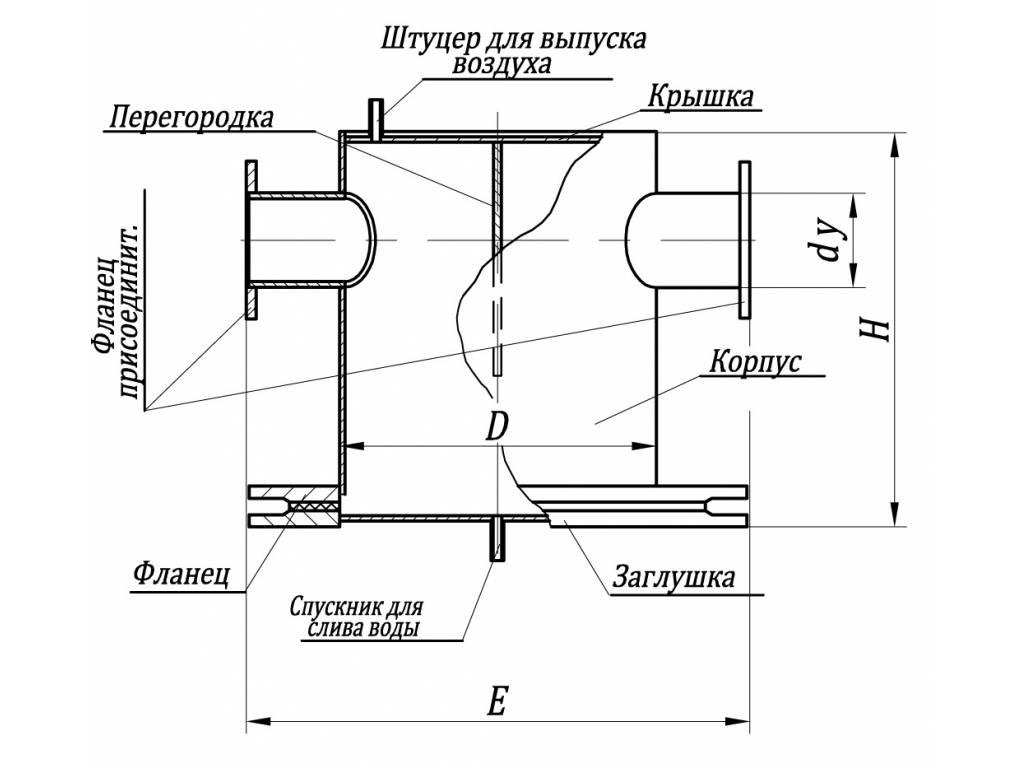Фильтр для системы отопления - принцип работы и установка