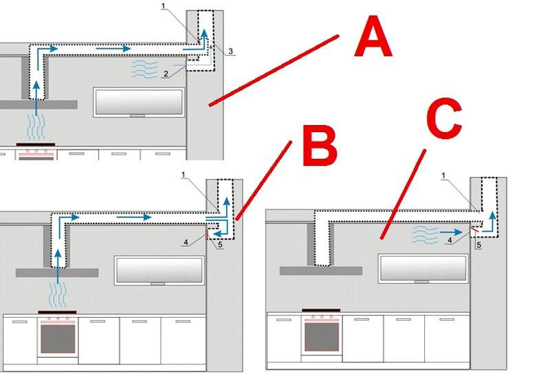 Монтаж воздуховода для кухонной вытяжки