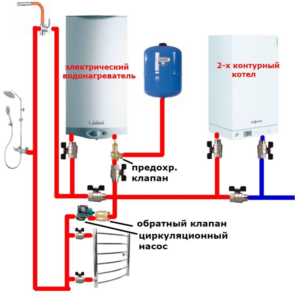 Почему вода из водонагревателя пахнет сероводородом и что делать