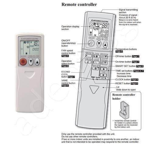 Ac electric кондиционер – отзывы о сплит-системах, инструкции к пульту управления, характеристики - теплоэнергоремонт
